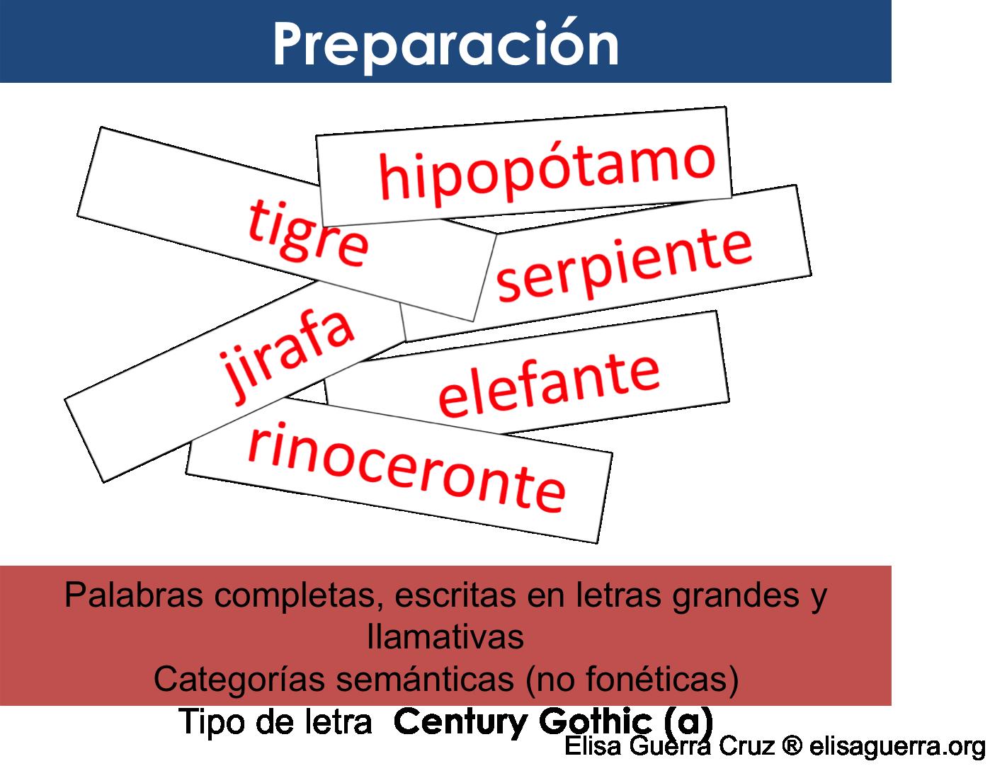 Aprender a leer a los 3: Método Doman en preescolar | Udemy