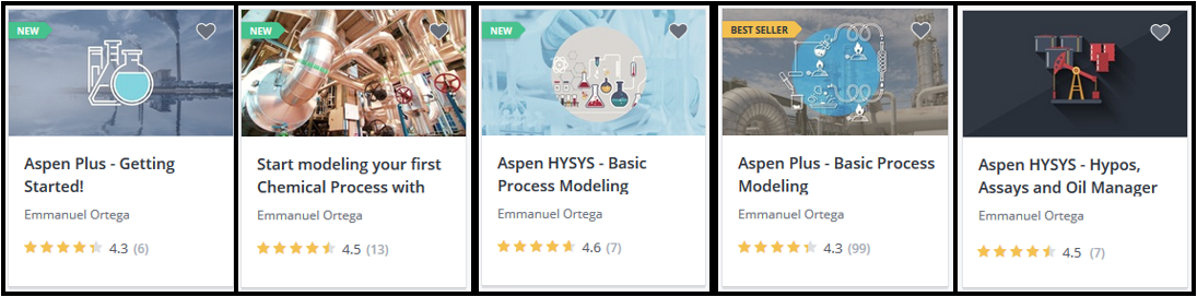 Aspen HYSYS - Petroleum Assays and Oil Characterization | Udemy