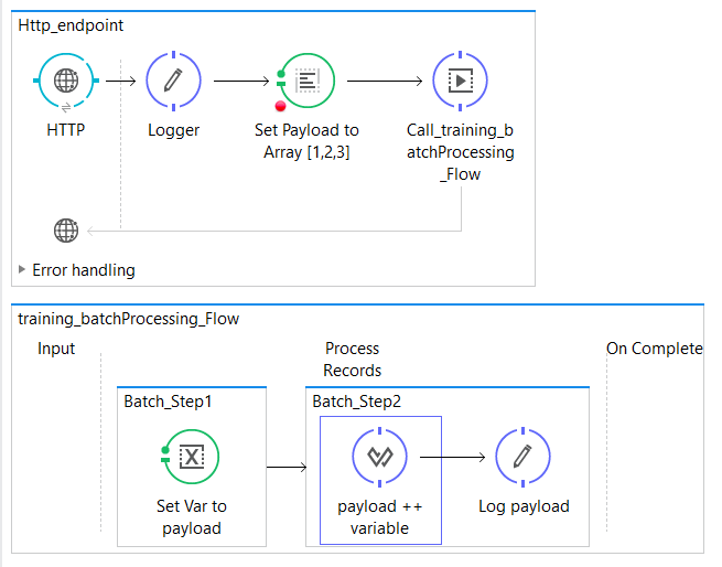 Mulesoft certification Sample paper- Latest 2019 - MuleExpert